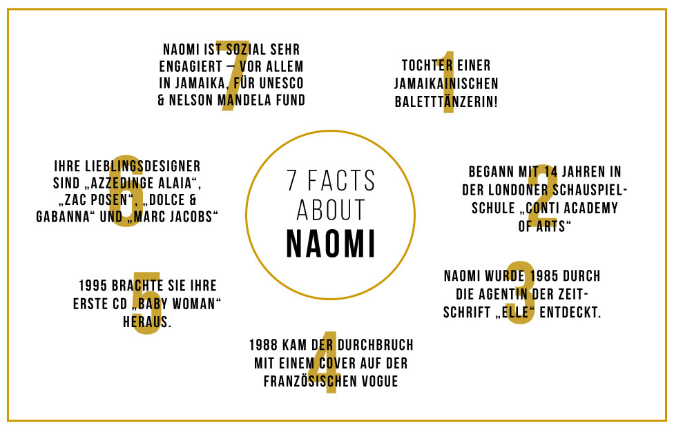 03_teaser-about-naomi